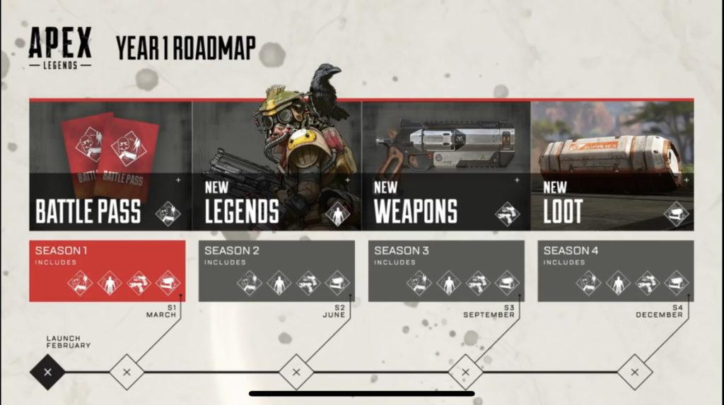 Apex legendsのアップデートロードマップ