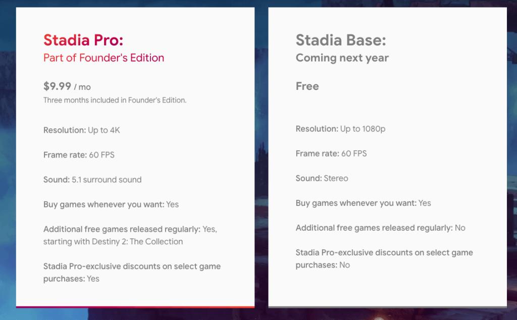 stadiaのサブスクリプションプラン、料金表